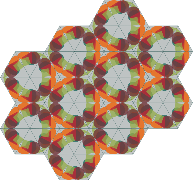 Tiling hexagons