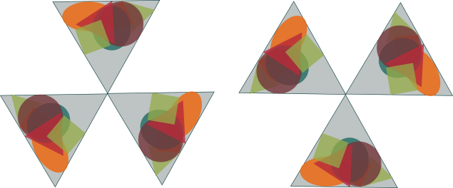 Rotated and reflected triangles